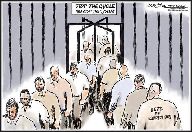 Recidivism Rates | Prison Reform | CIP